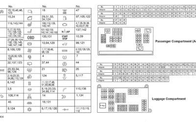 2010 Bmw X5 Fuse Box – Wiring Diagram Schema blog – blog.atmosphereconcept.it